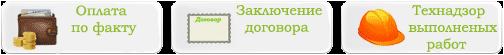 Ремонт квартиры в новостройке Харьков